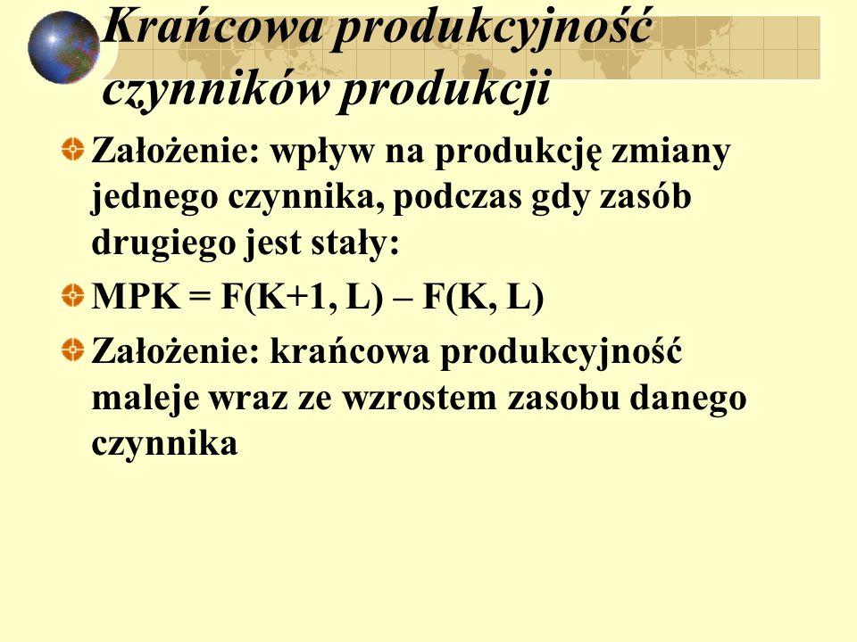 Krańcowa produkcyjność czynników produkcji Założenie: wpływ na produkcję zmiany jednego czynnika, podczas gdy zasób drugiego jest stały: MPK = F(K+1,