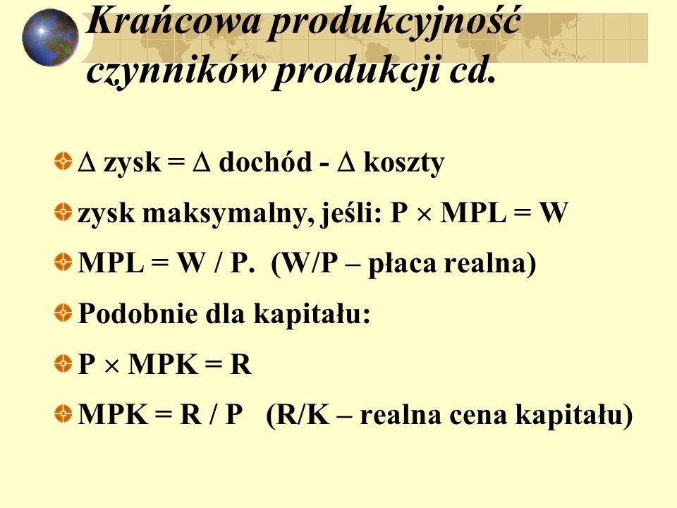 Krańcowa produkcyjność czynników produkcji cd. zysk = dochód - koszty zysk maksymalny, jeśli: P MPL = W MPL = W / P. (W/P – płaca realna) Podobnie dla