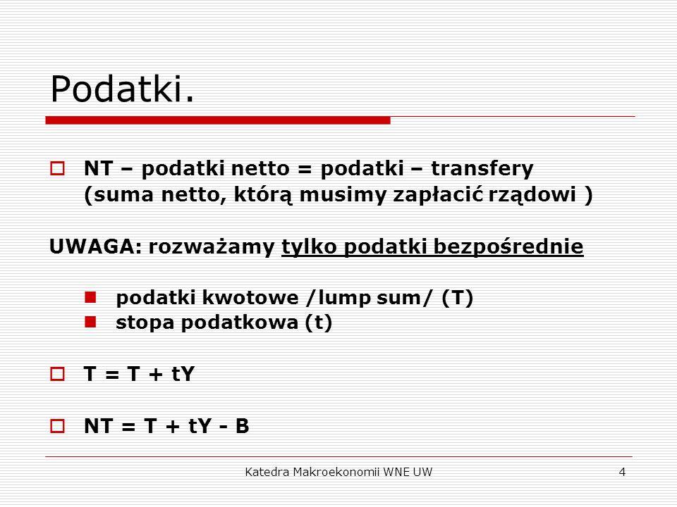 Katedra Makroekonomii WNE UW4 Podatki. NT – podatki netto = podatki – transfery (suma netto, którą musimy zapłacić rządowi ) UWAGA: rozważamy tylko po