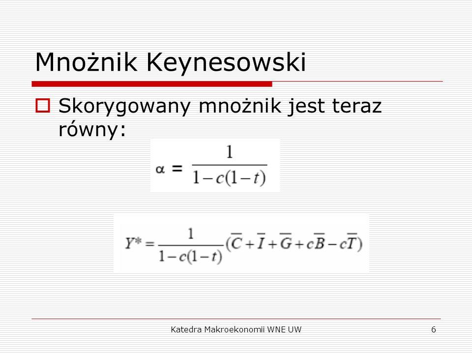 Katedra Makroekonomii WNE UW6 Mnożnik Keynesowski Skorygowany mnożnik jest teraz równy: