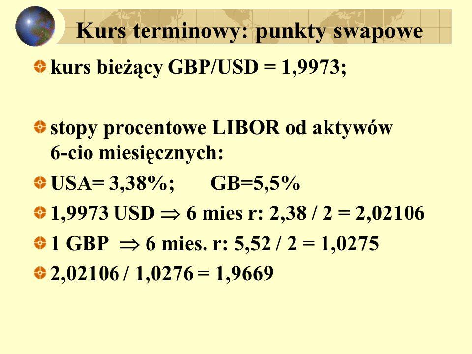 Kurs terminowy: punkty swapowe kurs bieżący GBP/USD = 1,9973; stopy procentowe LIBOR od aktywów 6-cio miesięcznych: USA= 3,38%; GB=5,5% 1,9973 USD 6 mies r: 2,38 / 2 = 2,02106 1 GBP 6 mies.