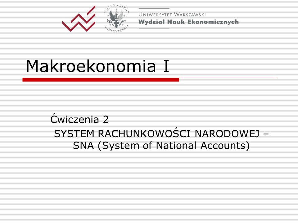 Makroekonomia I Ćwiczenia 2 SYSTEM RACHUNKOWOŚCI NARODOWEJ – SNA (System of National Accounts)