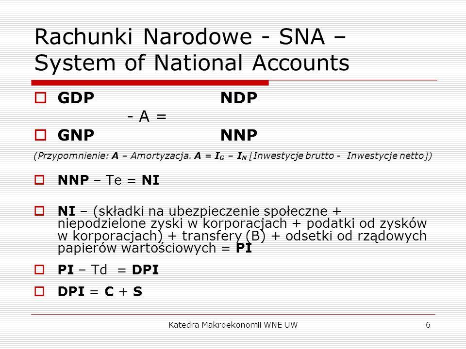 Katedra Makroekonomii WNE UW6 Rachunki Narodowe - SNA – System of National Accounts GDP NDP - A = GNP NNP (Przypomnienie: A – Amortyzacja. A = I G – I