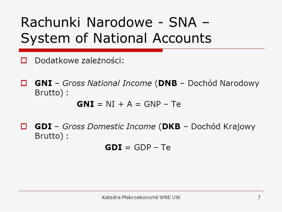 Katedra Makroekonomii WNE UW7 Rachunki Narodowe - SNA – System of National Accounts Dodatkowe zależności: GNI – Gross National Income (DNB – Dochód Na