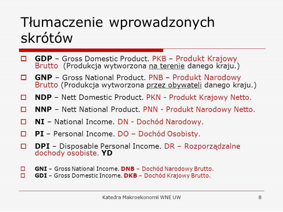 Katedra Makroekonomii WNE UW8 Tłumaczenie wprowadzonych skrótów GDP – Gross Domestic Product. PKB – Produkt Krajowy Brutto (Produkcja wytworzona na te