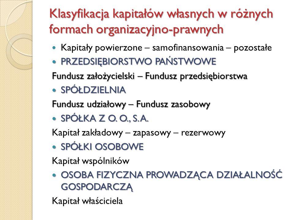 Klasyfikacja kapitałów własnych w różnych formach organizacyjno-prawnych Kapitały powierzone – samofinansowania – pozostałe PRZEDSIĘBIORSTWO PAŃSTWOWE
