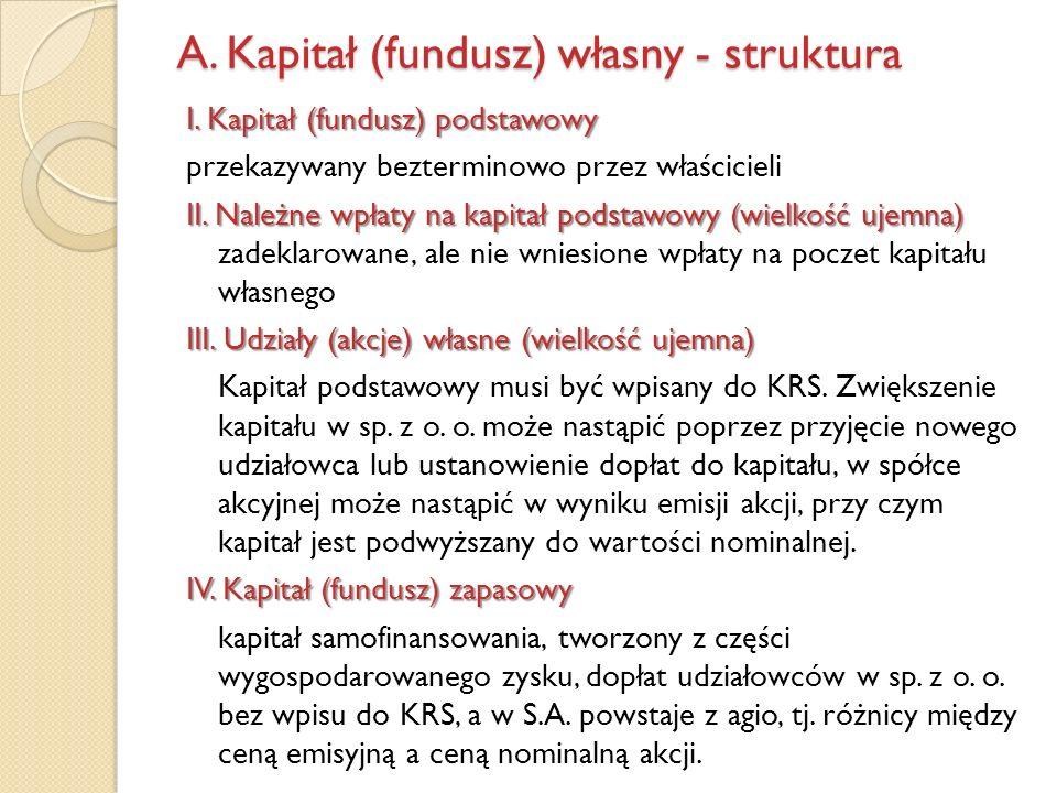 A. Kapitał (fundusz) własny - struktura I. Kapitał (fundusz) podstawowy przekazywany bezterminowo przez właścicieli II. Należne wpłaty na kapitał pods