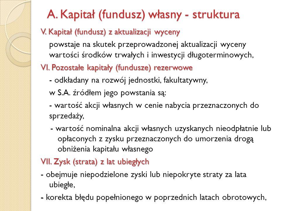 A. Kapitał (fundusz) własny - struktura V. Kapitał (fundusz) z aktualizacji wyceny powstaje na skutek przeprowadzonej aktualizacji wyceny wartości śro