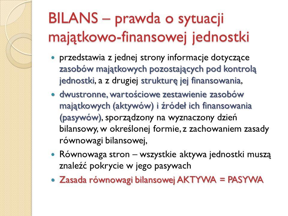 BILANS – prawda o sytuacji majątkowo-finansowej jednostki zasobów majątkowych pozostających pod kontrolą jednostkistrukturę jej finansowania przedstaw