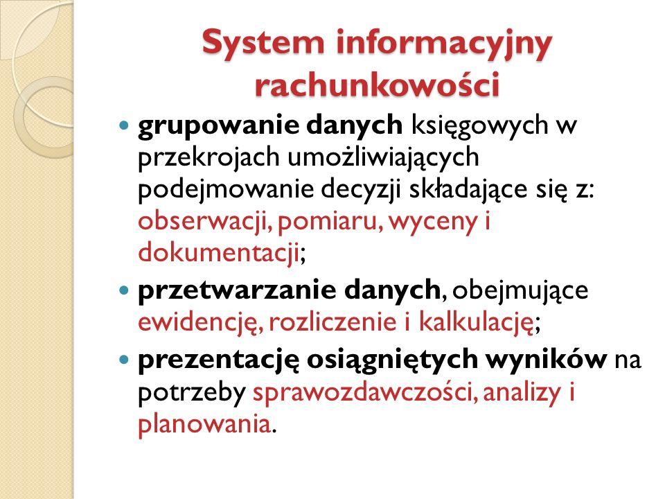 System informacyjny rachunkowości grupowanie danych księgowych w przekrojach umożliwiających podejmowanie decyzji składające się z: obserwacji, pomiar