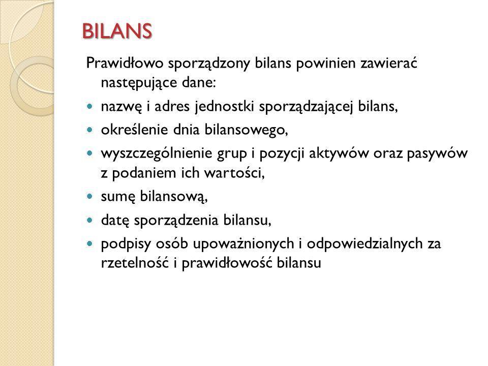 BILANS Prawidłowo sporządzony bilans powinien zawierać następujące dane: nazwę i adres jednostki sporządzającej bilans, określenie dnia bilansowego, w