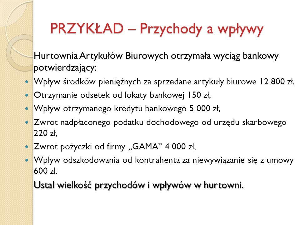 PRZYKŁAD – Przychody a wpływy Hurtownia Artykułów Biurowych otrzymała wyciąg bankowy potwierdzający: Wpływ środków pieniężnych za sprzedane artykuły b