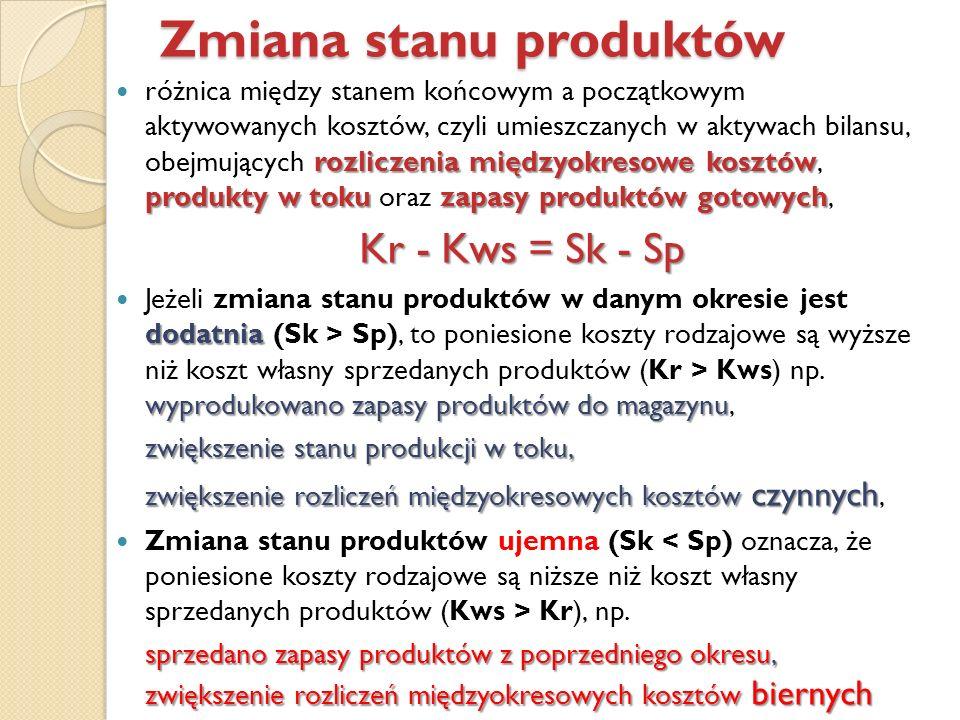 Zmiana stanu produktów rozliczenia międzyokresowe kosztów produkty w toku zapasy produktów gotowych różnica między stanem końcowym a początkowym aktyw