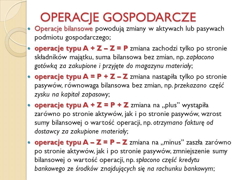 OPERACJE GOSPODARCZE Operacje bilansowe Operacje bilansowe powodują zmiany w aktywach lub pasywach podmiotu gospodarczego; operacje typu A + Z – Z = P