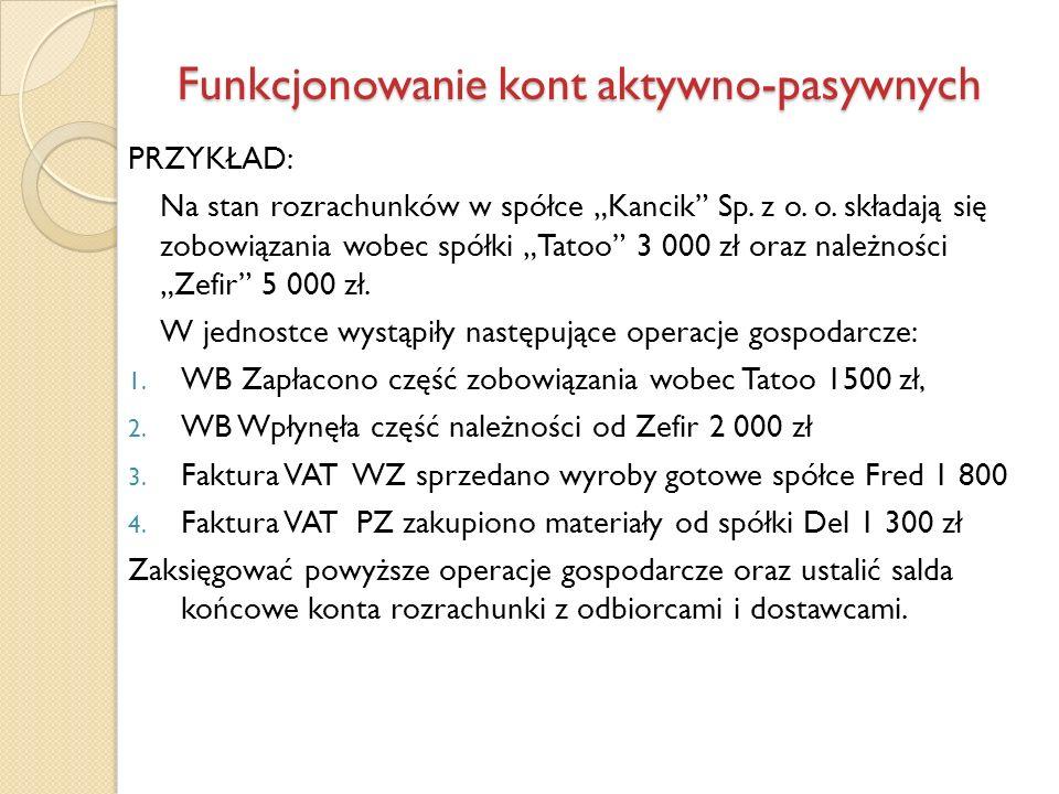 Funkcjonowanie kont aktywno-pasywnych PRZYKŁAD: Na stan rozrachunków w spółce Kancik Sp. z o. o. składają się zobowiązania wobec spółki Tatoo 3 000 zł