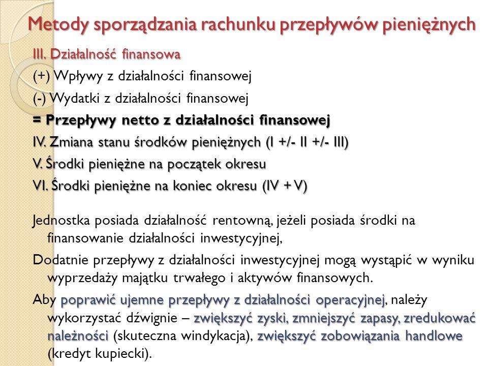 III. Działalność finansowa (+) Wpływy z działalności finansowej (-) Wydatki z działalności finansowej = Przepływy netto z działalności finansowej IV.