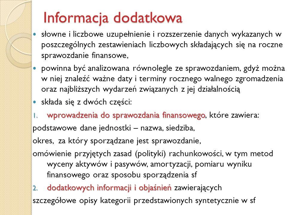 Informacja dodatkowa słowne i liczbowe uzupełnienie i rozszerzenie danych wykazanych w poszczególnych zestawieniach liczbowych składających się na roc