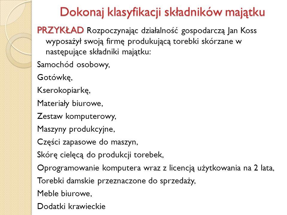 PRZYKŁAD PRZYKŁAD Rozpoczynając działalność gospodarczą Jan Koss wyposażył swoją firmę produkującą torebki skórzane w następujące składniki majątku: S
