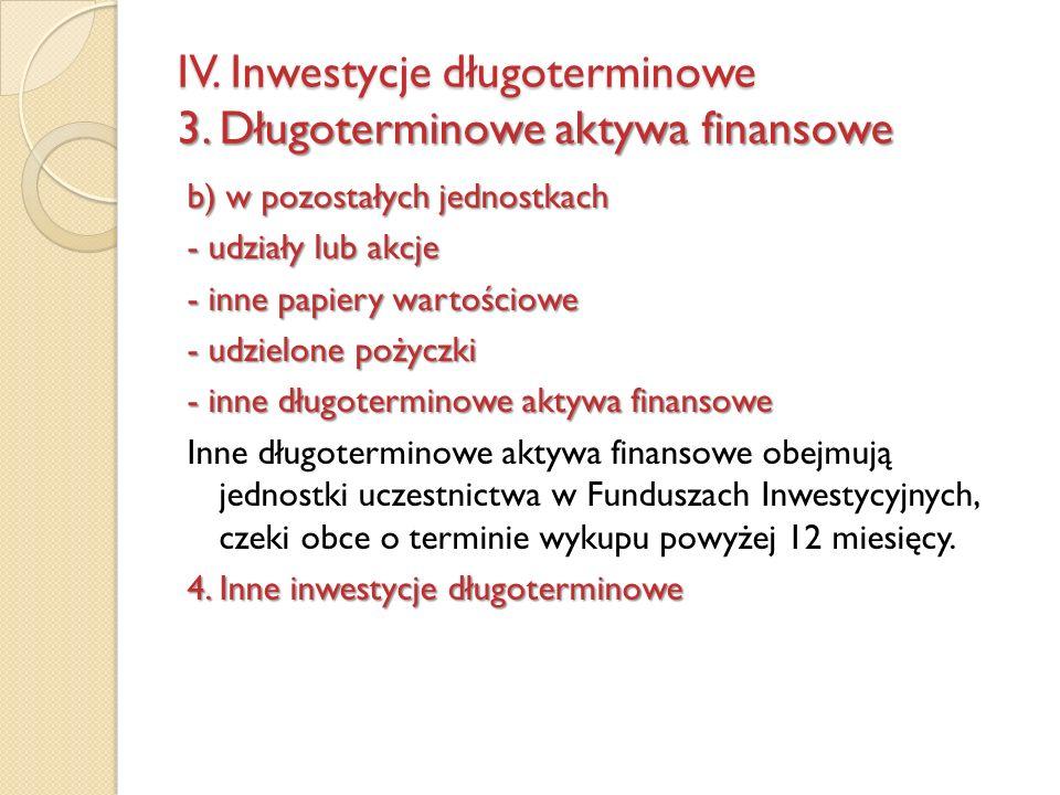 IV. Inwestycje długoterminowe 3. Długoterminowe aktywa finansowe b) w pozostałych jednostkach - udziały lub akcje - inne papiery wartościowe - udzielo