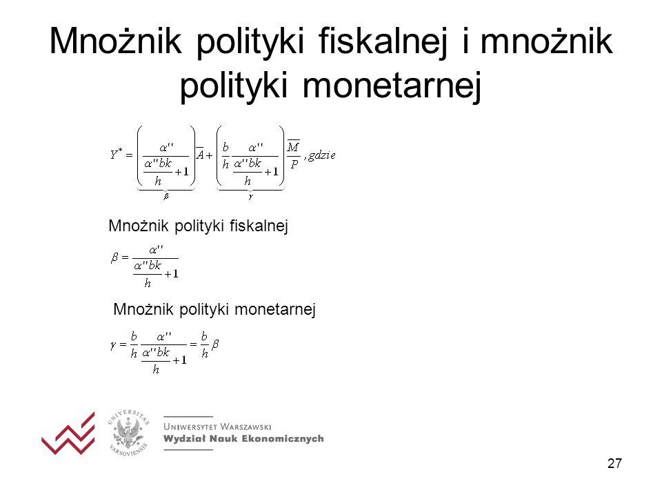 27 Mnożnik polityki fiskalnej i mnożnik polityki monetarnej Mnożnik polityki fiskalnej Mnożnik polityki monetarnej