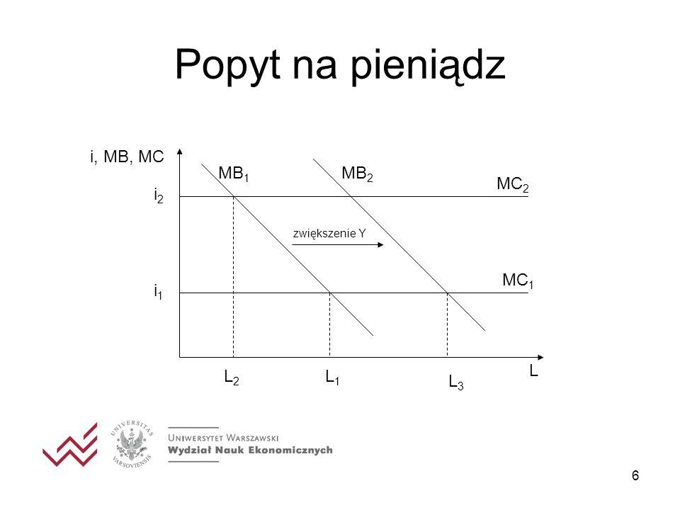 6 Popyt na pieniądz i, MB, MC L i1i1 L1L1 L2L2 L3L3 i2i2 MC 1 MC 2 zwiększenie Y MB 1 MB 2