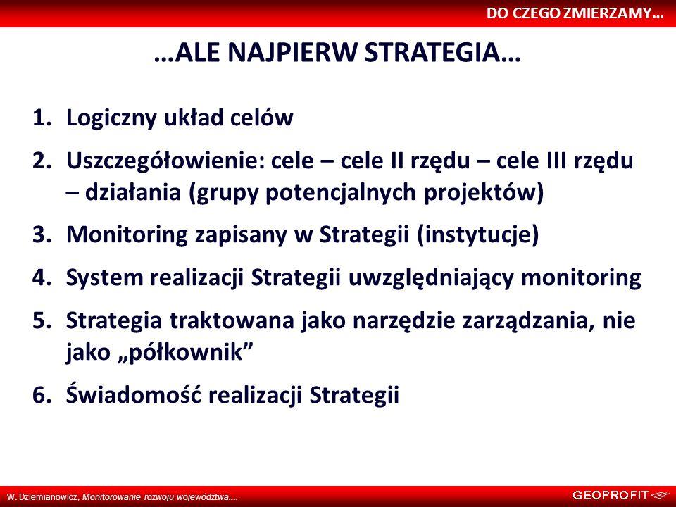 DO CZEGO ZMIERZAMY… W. Dziemianowicz, Monitorowanie rozwoju województwa…. …ALE NAJPIERW STRATEGIA… 1.Logiczny układ celów 2.Uszczegółowienie: cele – c