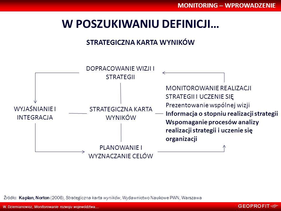 MONITORING – WPROWADZENIE W. Dziemianowicz, Monitorowanie rozwoju województwa…. W POSZUKIWANIU DEFINICJI… Źródło: Kaplan, Norton (2006), Strategiczna