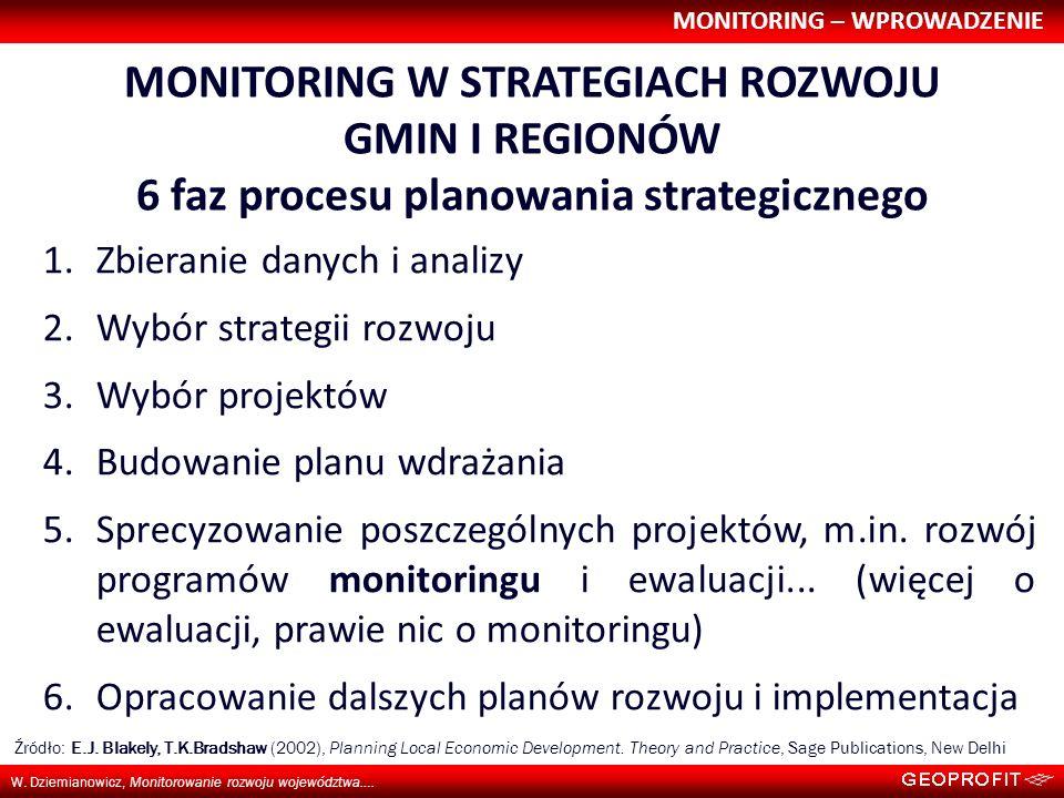 MONITORING – WPROWADZENIE W. Dziemianowicz, Monitorowanie rozwoju województwa…. Źródło: E.J. Blakely, T.K.Bradshaw (2002), Planning Local Economic Dev