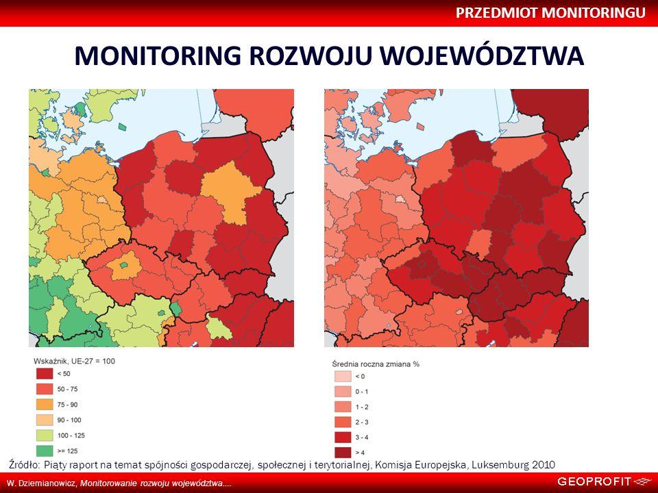 PRZEDMIOT MONITORINGU W. Dziemianowicz, Monitorowanie rozwoju województwa…. MONITORING ROZWOJU WOJEWÓDZTWA Źródło: Piąty raport na temat spójności gos