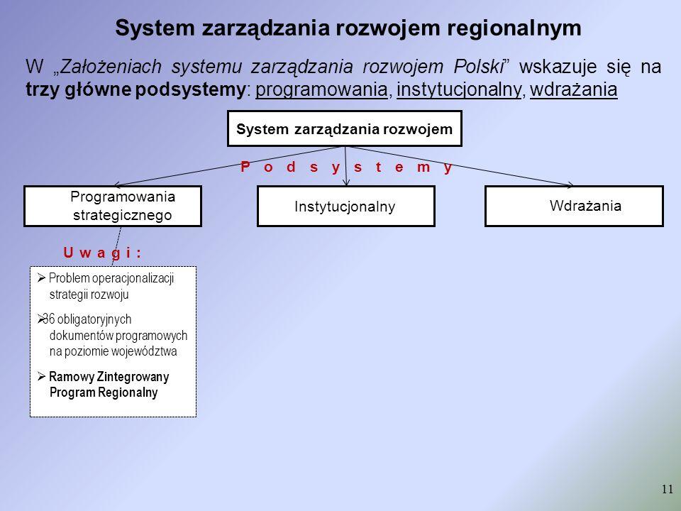 System zarządzania rozwojem regionalnym 11 W Założeniach systemu zarządzania rozwojem Polski wskazuje się na trzy główne podsystemy: programowania, in