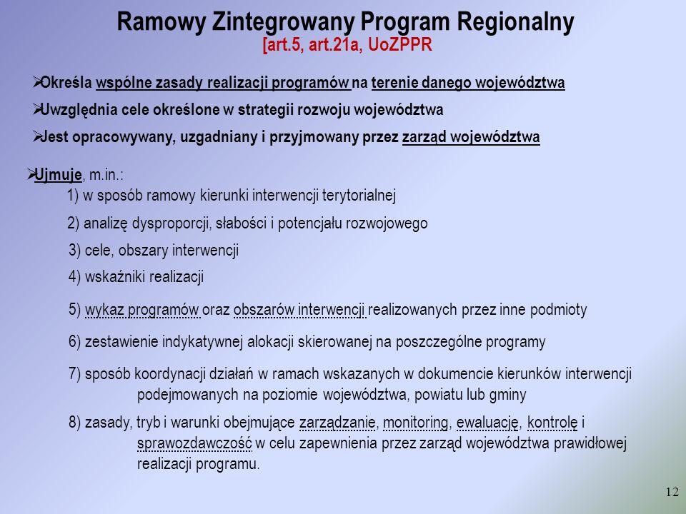 Ramowy Zintegrowany Program Regionalny [art.5, art.21a, UoZPPR Określa wspólne zasady realizacji programów na terenie danego województwa 12 Uwzględnia