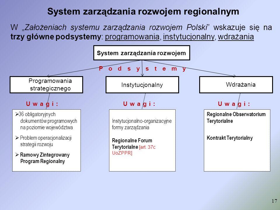 System zarządzania rozwojem regionalnym 17 W Założeniach systemu zarządzania rozwojem Polski wskazuje się na trzy główne podsystemy: programowania, in