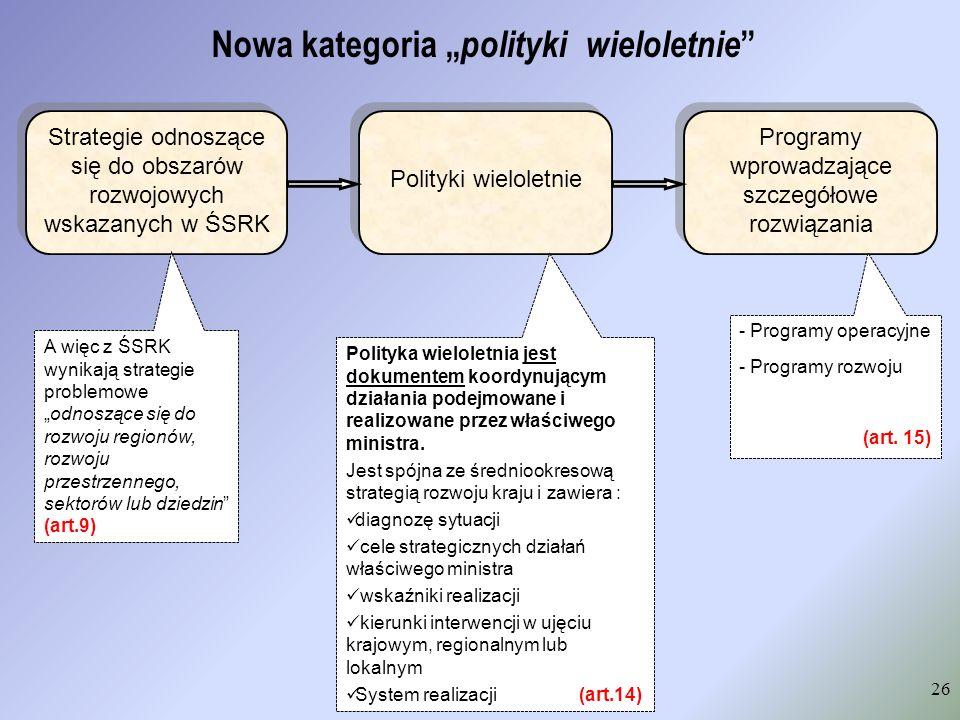 Nowa kategoria polityki wieloletnie 26 Strategie odnoszące się do obszarów rozwojowych wskazanych w ŚSRK Programy wprowadzające szczegółowe rozwiązani