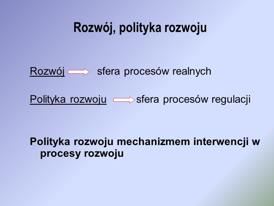 Rozwój, polityka rozwoju Rozwój sfera procesów realnych Polityka rozwoju sfera procesów regulacji Polityka rozwoju mechanizmem interwencji w procesy r