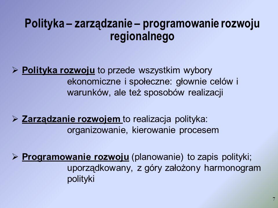 Polityka – zarządzanie – programowanie rozwoju regionalnego Polityka rozwoju to przede wszystkim wybory ekonomiczne i społeczne: głownie celów i warun