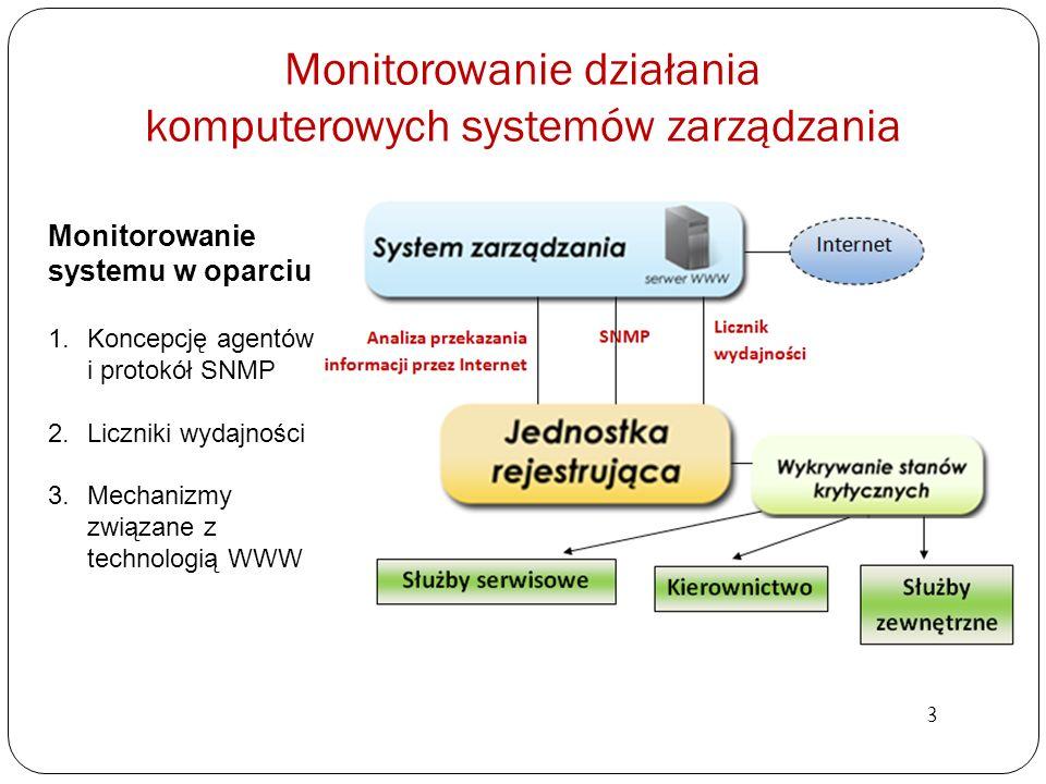 Monitorowanie działania komputerowych systemów zarządzania Monitorowanie systemu w oparciu 1.Koncepcję agentów i protokół SNMP 2.Liczniki wydajności 3