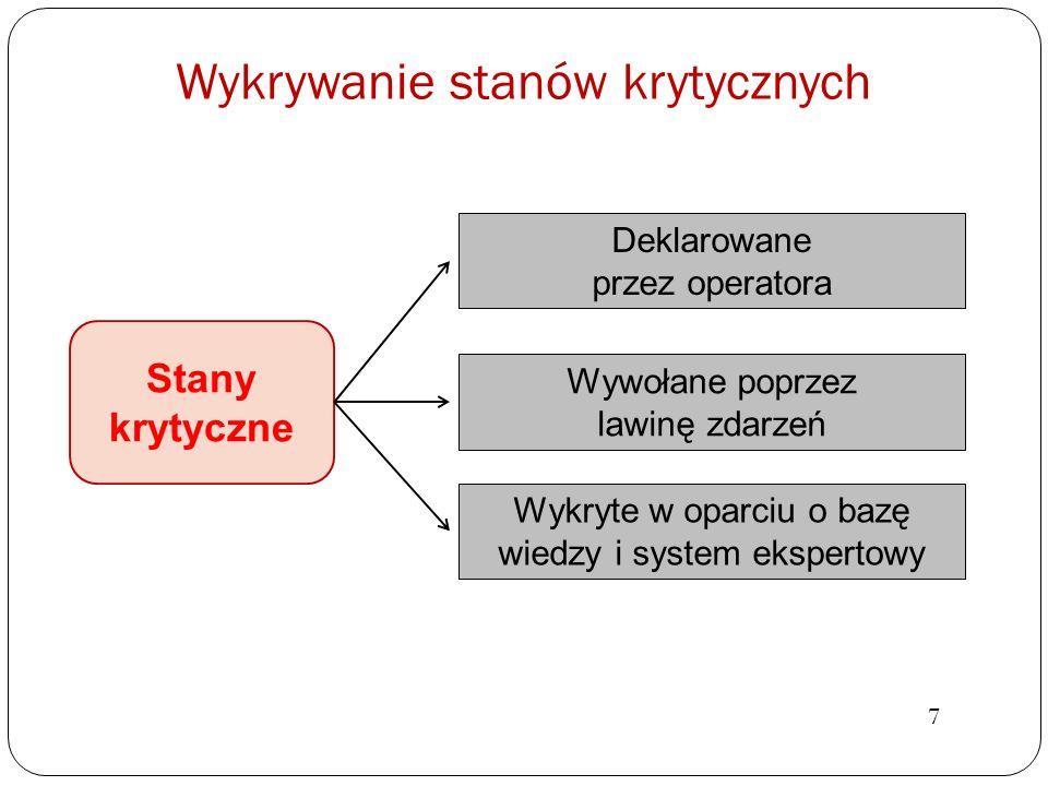Wykrywanie stanów krytycznych Deklarowane przez operatora Wywołane poprzez lawinę zdarzeń Wykryte w oparciu o bazę wiedzy i system ekspertowy 7 Stany