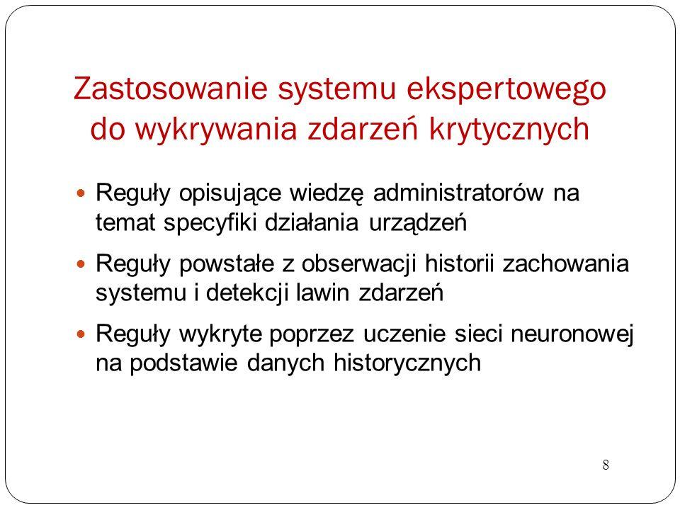 Zastosowanie systemu ekspertowego do wykrywania zdarzeń krytycznych Reguły opisujące wiedzę administratorów na temat specyfiki działania urządzeń Regu