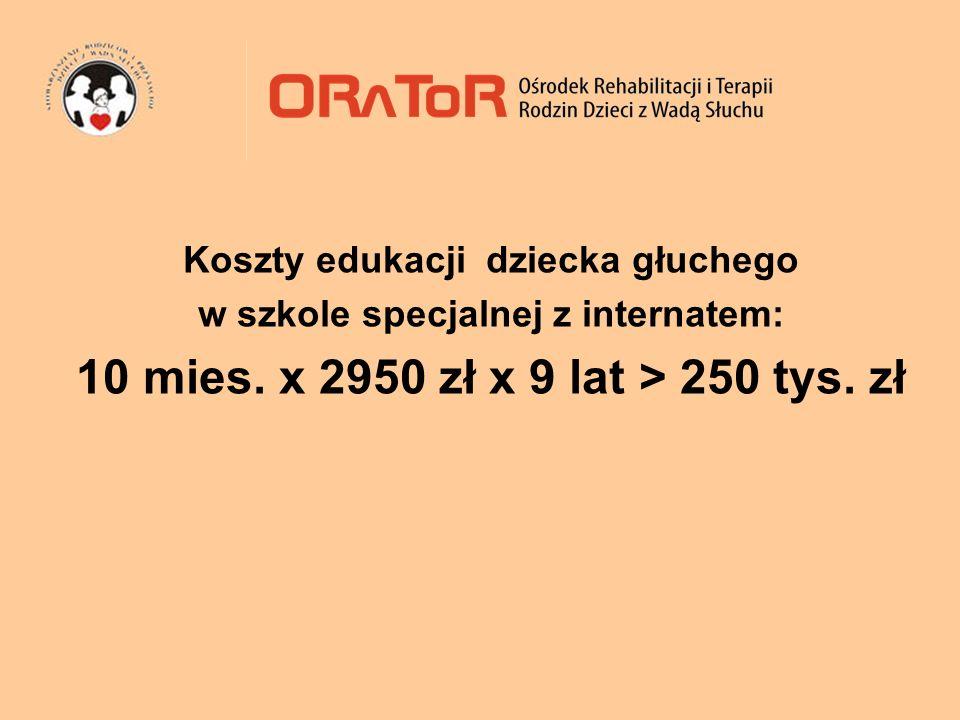 Koszty edukacji dziecka głuchego w szkole specjalnej z internatem: 10 mies. x 2950 zł x 9 lat > 250 tys. zł