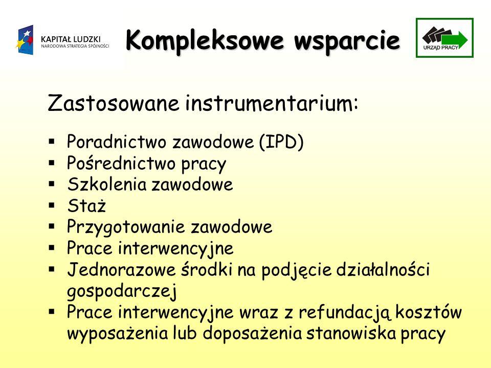 Kompleksowe wsparcie Zastosowane instrumentarium: Poradnictwo zawodowe (IPD) Pośrednictwo pracy Szkolenia zawodowe Staż Przygotowanie zawodowe Prace i