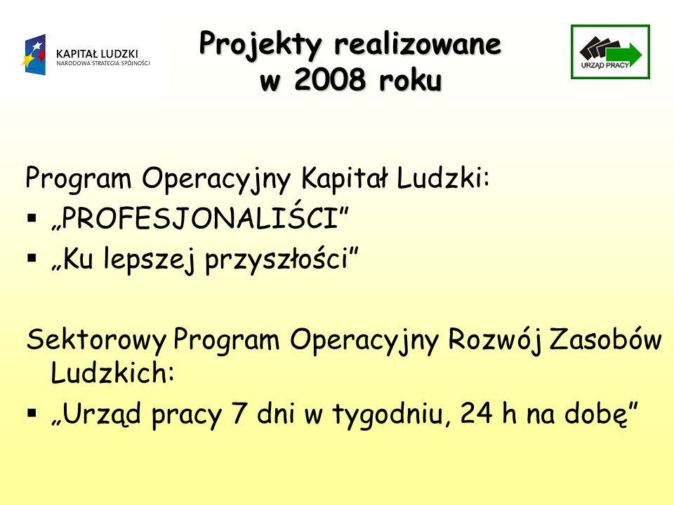 Projekty realizowane w 2008 roku Program Operacyjny Kapitał Ludzki: PROFESJONALIŚCI Ku lepszej przyszłości Sektorowy Program Operacyjny Rozwój Zasobów Ludzkich: Urząd pracy 7 dni w tygodniu, 24 h na dobę