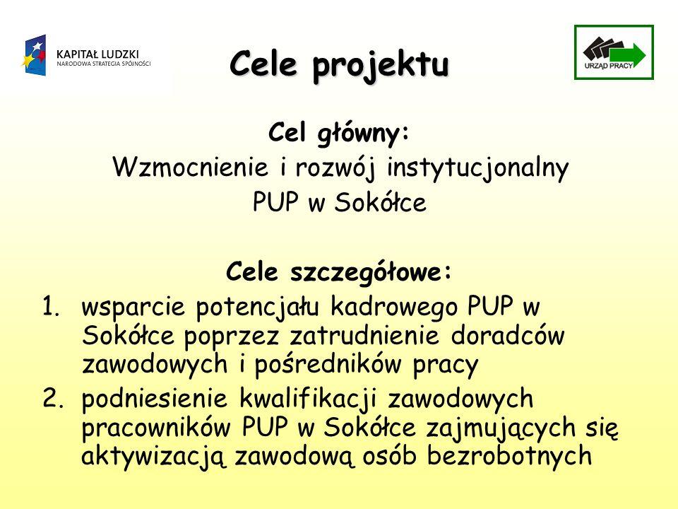 Cele projektu Cel główny: Wzmocnienie i rozwój instytucjonalny PUP w Sokółce Cele szczegółowe: 1.wsparcie potencjału kadrowego PUP w Sokółce poprzez z
