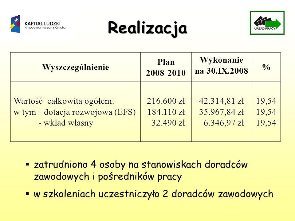 Realizacja Wyszczególnienie Plan 2008-2010 Wykonanie na 30.IX.2008 % Wartość całkowita ogółem: w tym - dotacja rozwojowa (EFS) - wkład własny 216.600