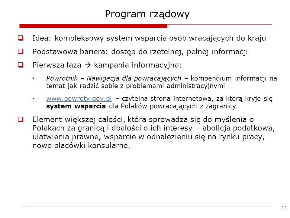 11 Program rządowy Idea: kompleksowy system wsparcia osób wracających do kraju Podstawowa bariera: dostęp do rzetelnej, pełnej informacji Pierwsza faz