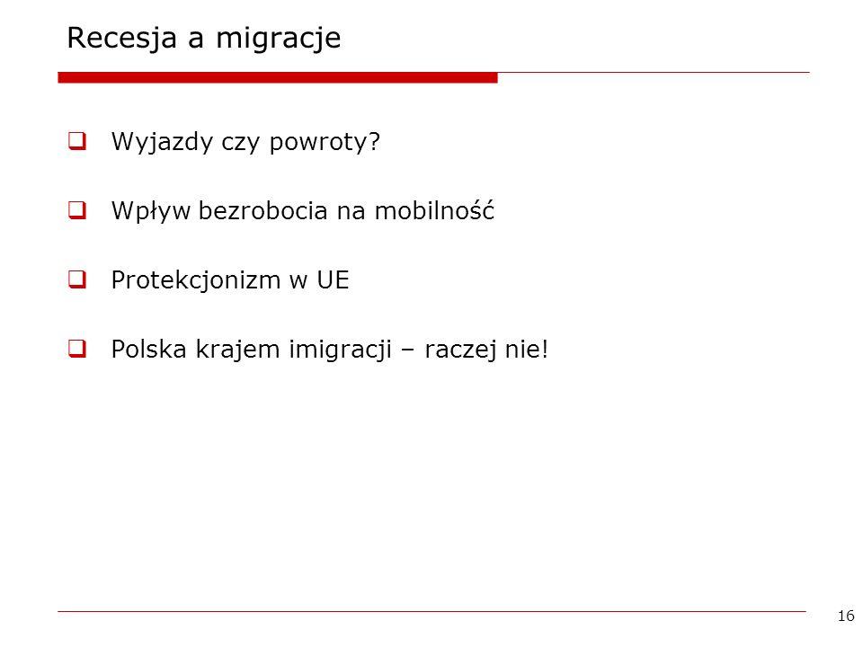 16 Recesja a migracje Wyjazdy czy powroty? Wpływ bezrobocia na mobilność Protekcjonizm w UE Polska krajem imigracji – raczej nie!