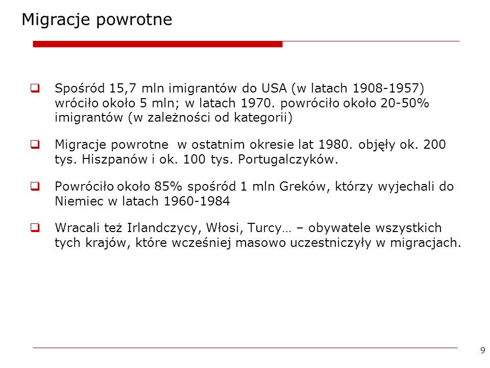 10 Migracje powrotne Pogarsza się sytuacja ekonomiczna w krajach, do których docierali Polacy – rośnie konkurencja na rynku pracy, wiele sektorów (np.