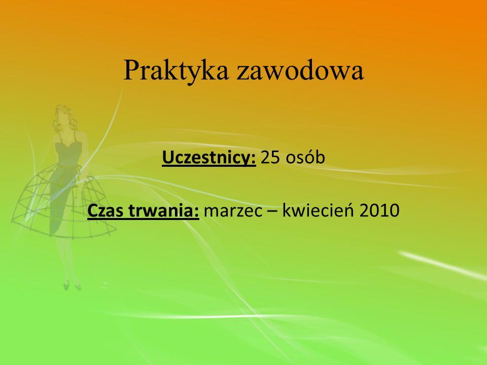 Praktyka zawodowa Uczestnicy: 25 osób Czas trwania: marzec – kwiecień 2010