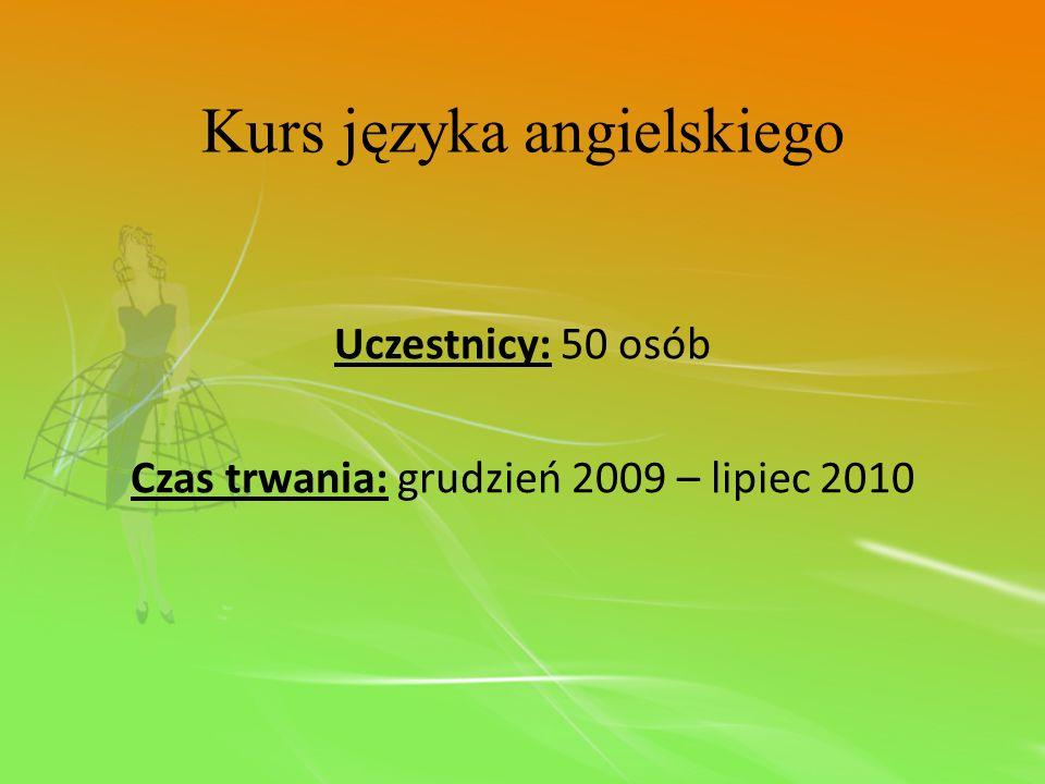 Kurs języka angielskiego Uczestnicy: 50 osób Czas trwania: grudzień 2009 – lipiec 2010