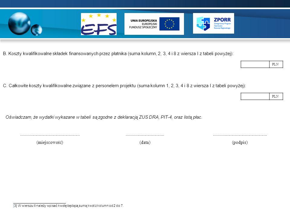 B. Koszty kwalifikowalne składek finansowanych przez płatnika (suma kolumn, 2, 3, 4 i 8 z wiersza I z tabeli powyżej): PLN C. Całkowite koszty kwalifi