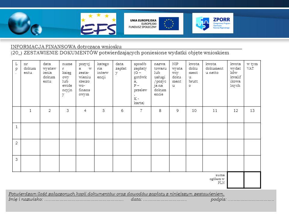 INFORMACJA FINANSOWA dotycząca wniosku (20_) ZESTAWIENIE DOKUMENTÓW potwierdzających poniesione wydatki objęte wnioskiem Lp.Lp. nr dokum entu data wys